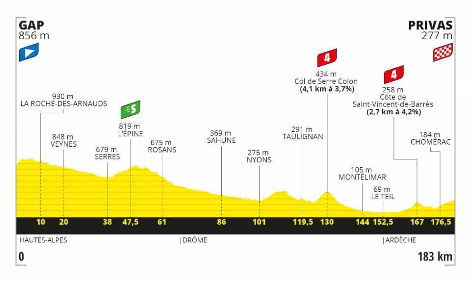 Tour de France, 5. Etappe