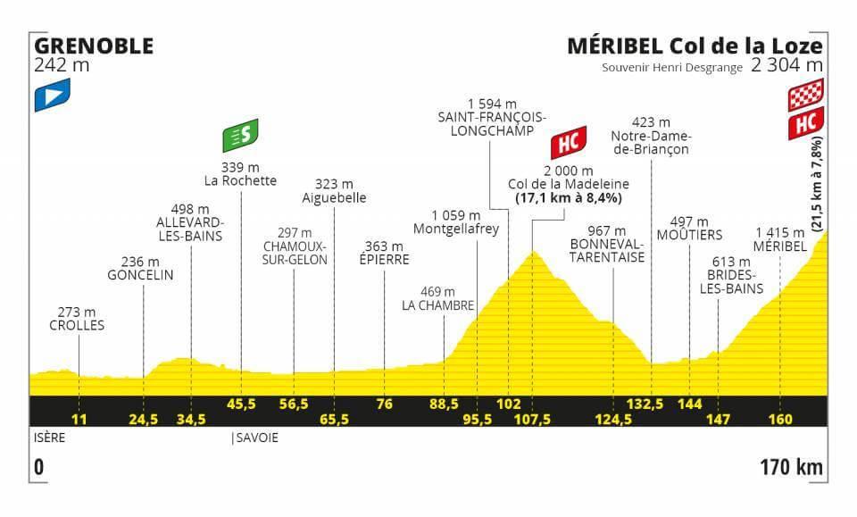 Tour de France, 17. Etappe