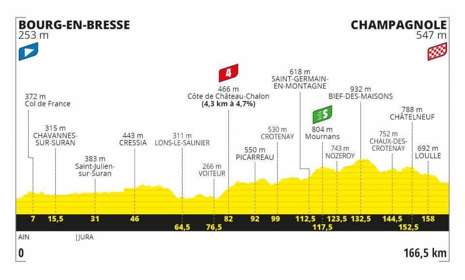 Tour de France, 19. Etappe