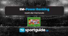 EM 2020: Power Ranking nach der Vorrunde